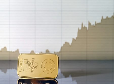 Gold price holding gains after last week's breakout