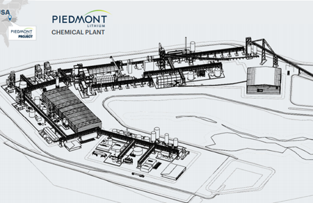 Piedmont receives all federal permits to build lithium hydroxide plant in the U.S.